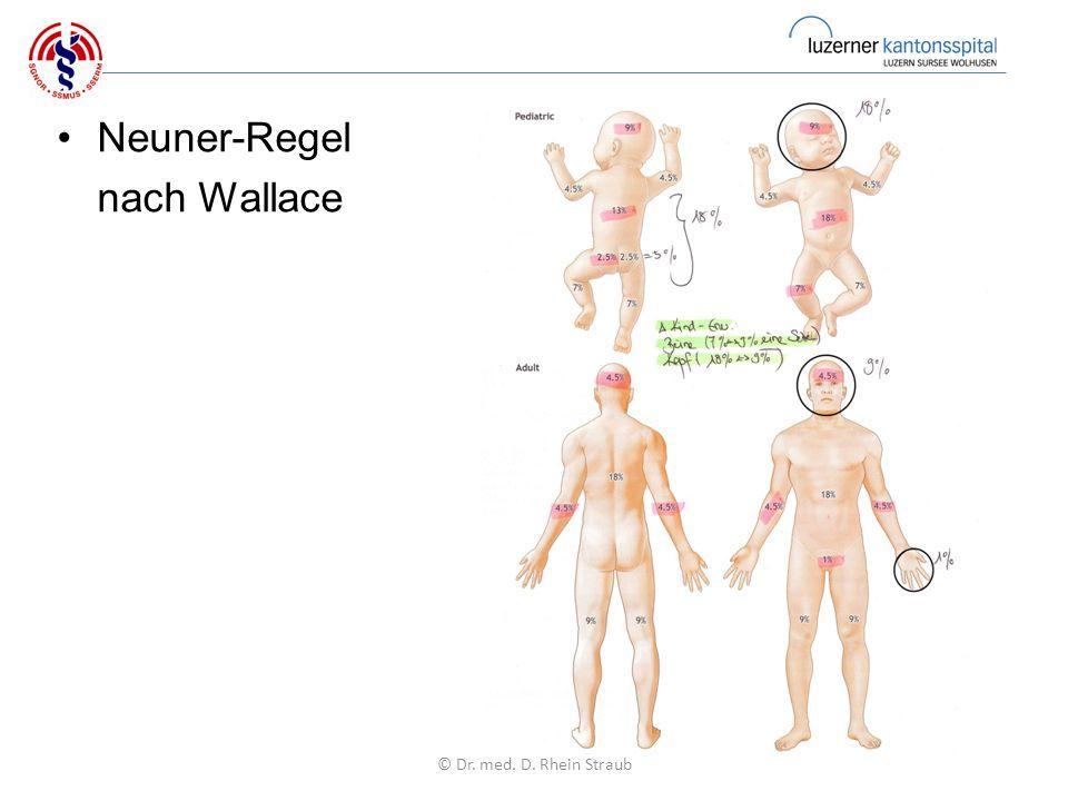 Neuner-Regel nach Wallace © Dr. med. D. Rhein Straub