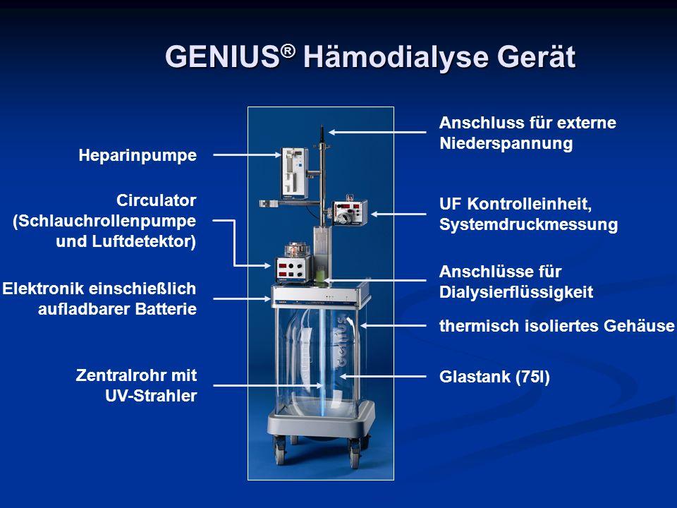 Anschluss für externe Niederspannung UF Kontrolleinheit, Systemdruckmessung thermisch isoliertes Gehäuse Glastank (75l) Zentralrohr mit UV-Strahler El