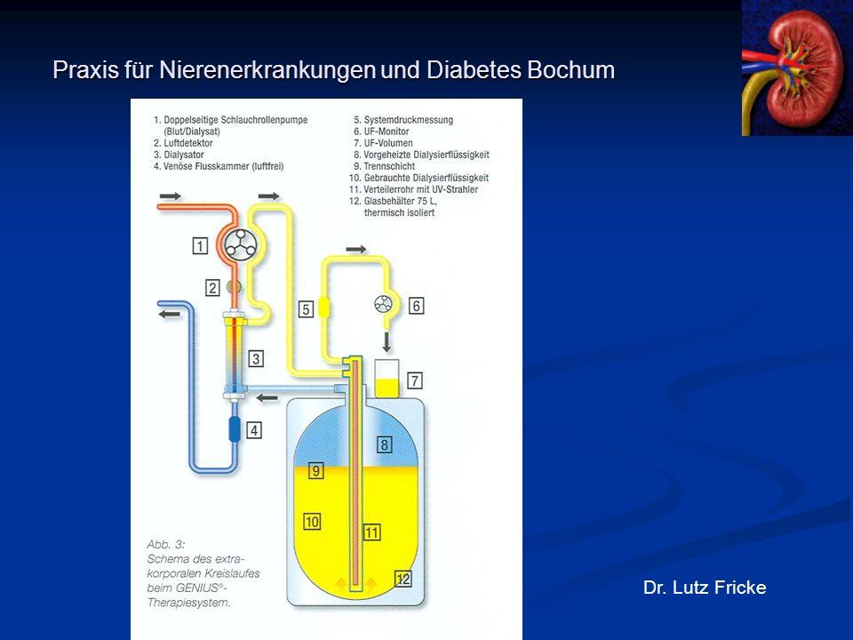 Praxis für Nierenerkrankungen und Diabetes Bochum Dr. Lutz Fricke