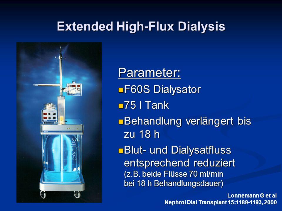 Extended High-Flux Dialysis Lonnemann G et al Nephrol Dial Transplant 15:1189-1193, 2000 Parameter: F60S Dialysator F60S Dialysator 75 l Tank 75 l Tan