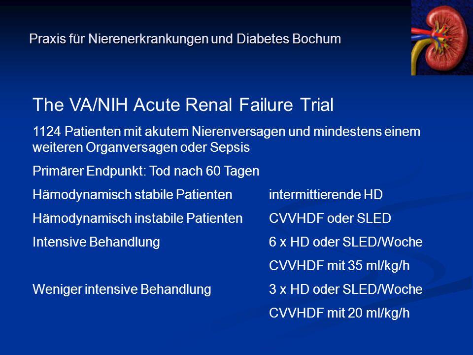 Praxis für Nierenerkrankungen und Diabetes Bochum The VA/NIH Acute Renal Failure Trial 1124 Patienten mit akutem Nierenversagen und mindestens einem w