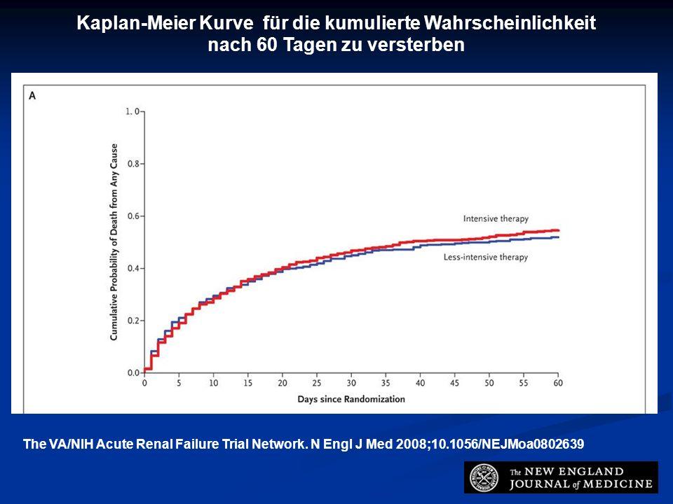 The VA/NIH Acute Renal Failure Trial Network. N Engl J Med 2008;10.1056/NEJMoa0802639 Kaplan-Meier Kurve für die kumulierte Wahrscheinlichkeit nach 60