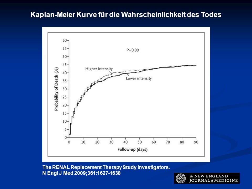 Kaplan-Meier Kurve für die Wahrscheinlichkeit des Todes The RENAL Replacement Therapy Study Investigators. N Engl J Med 2009;361:1627-1638