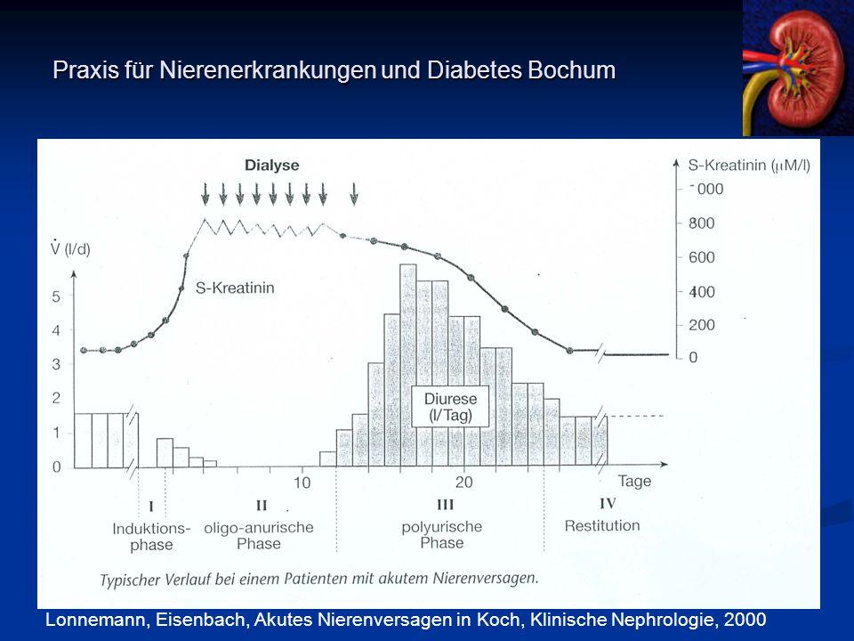 Praxis für Nierenerkrankungen und Diabetes Bochum Dr. Lutz Fricke Lonnemann, Eisenbach, Akutes Nierenversagen in Koch, Klinische Nephrologie, 2000