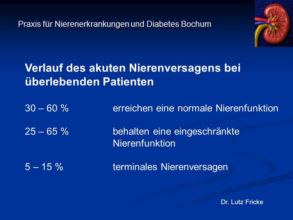 Praxis für Nierenerkrankungen und Diabetes Bochum Dr. Lutz Fricke Verlauf des akuten Nierenversagens bei überlebenden Patienten 30 – 60 % erreichen ei