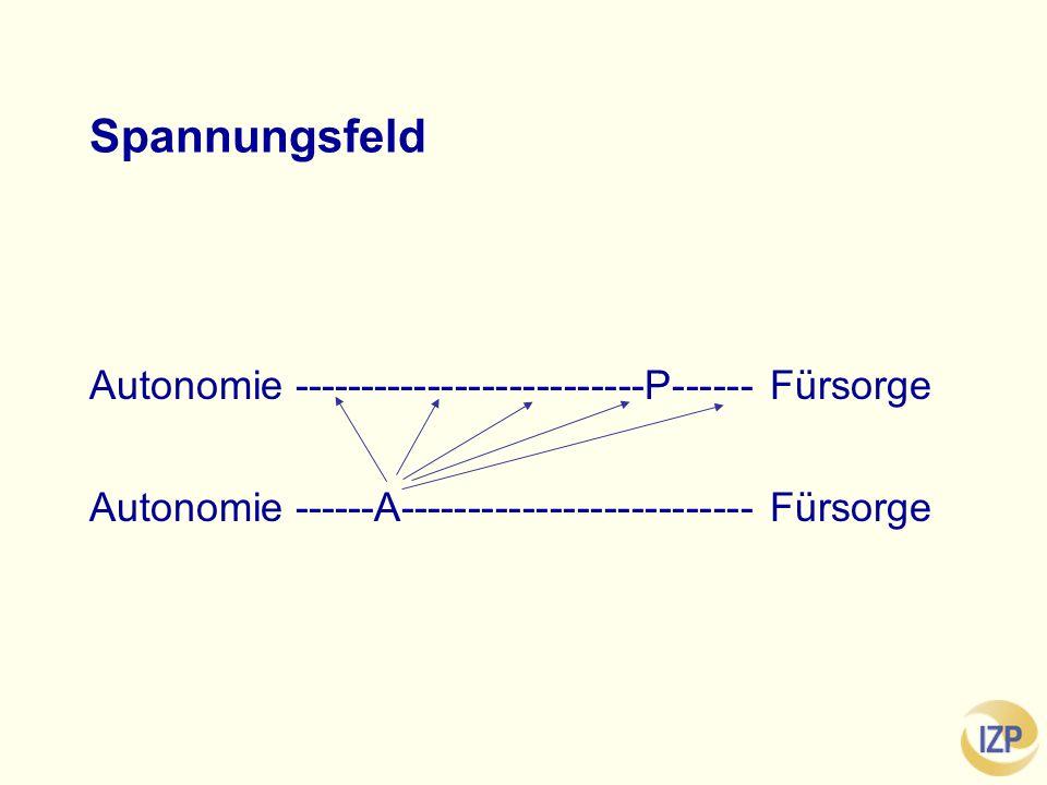 Spannungsfeld Autonomie --------------------------P------ Fürsorge Autonomie ------A-------------------------- Fürsorge
