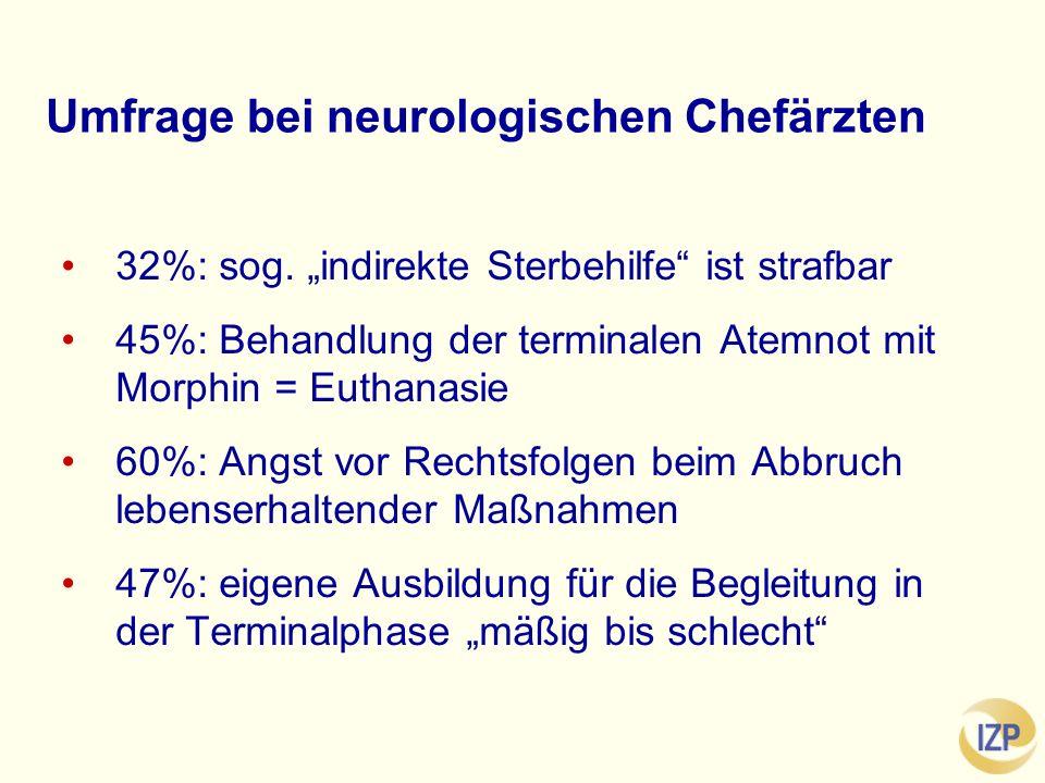 Umfrage bei neurologischen Chefärzten 32%: sog.