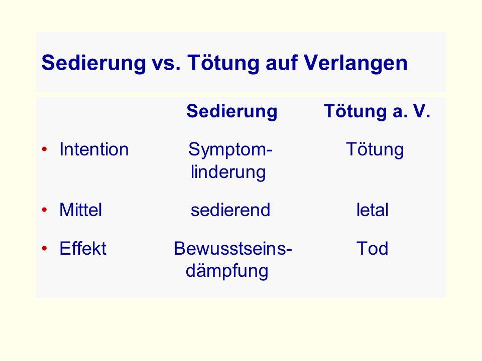 Sedierung vs.Tötung auf Verlangen Sedierung Tötung a.