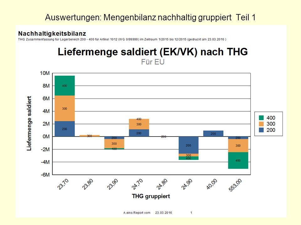 Auswertungen: Mengenbilanz nachhaltig gruppiert Teil 1