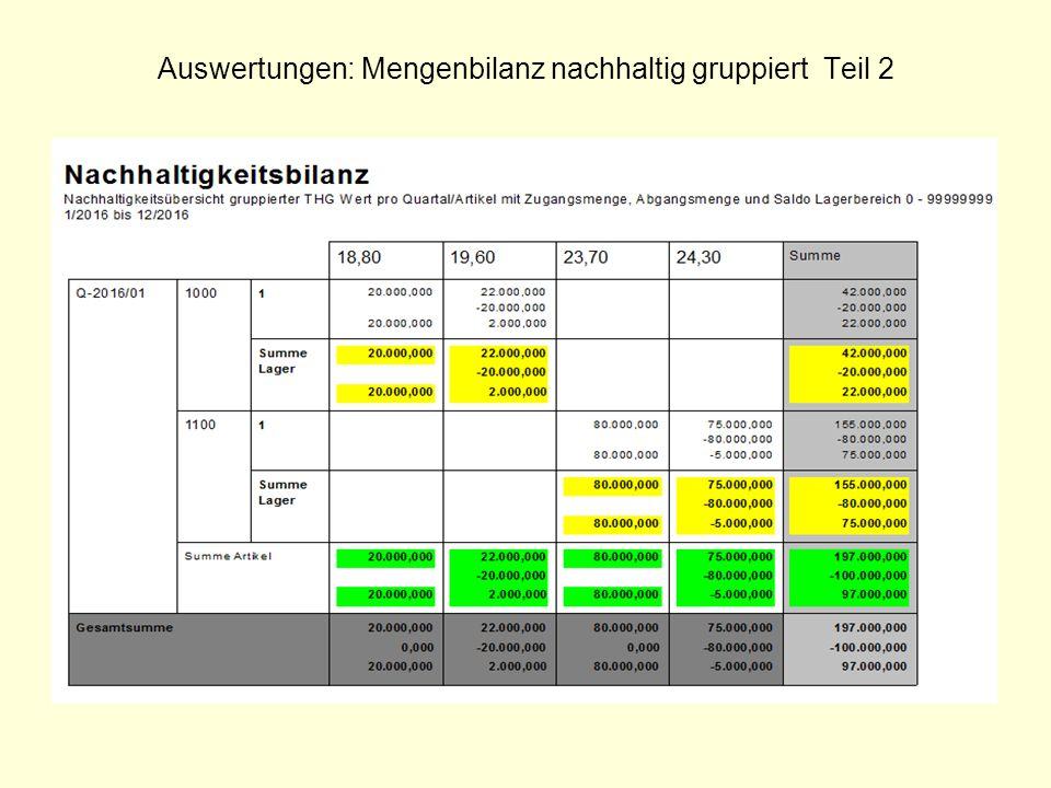 Auswertungen: Mengenbilanz nachhaltig gruppiert Teil 2