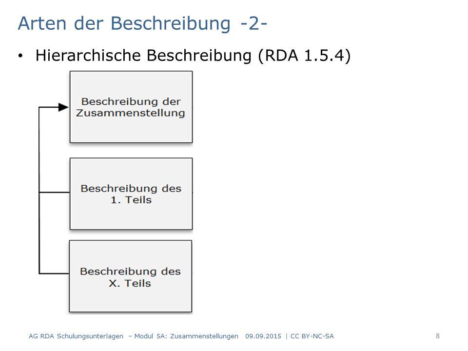 Arten der Beschreibung -2- Hierarchische Beschreibung (RDA 1.5.4) AG RDA Schulungsunterlagen – Modul 5A: Zusammenstellungen 09.09.2015 | CC BY-NC-SA 8