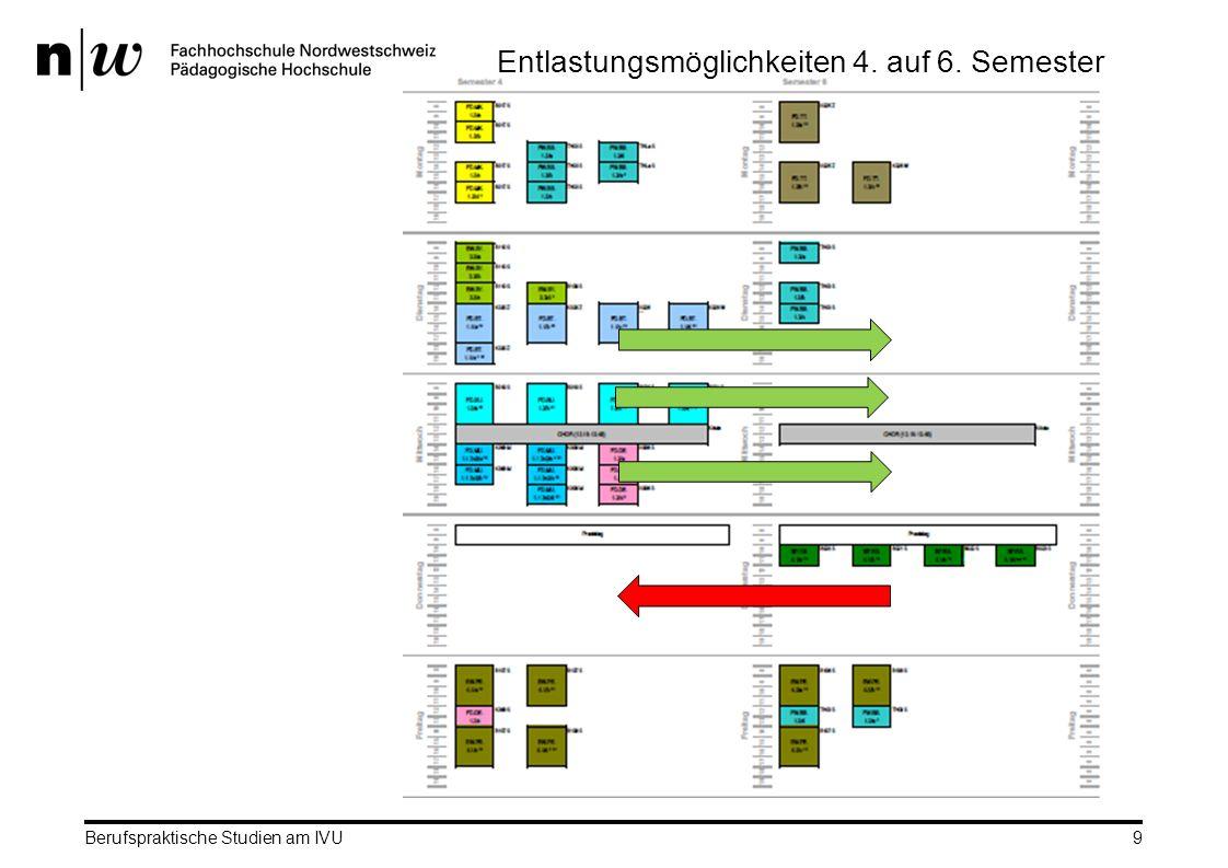 Berufspraktische Studien am IVU 9 Entlastungsmöglichkeiten 4. auf 6. Semester