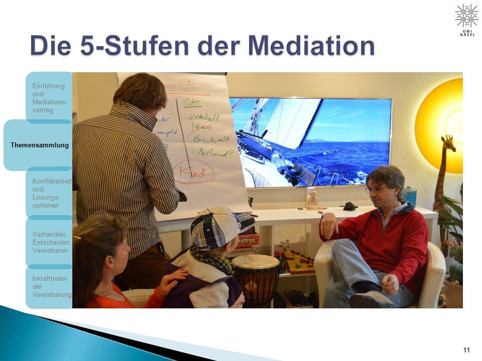 11 Einführung und Mediations- vertrag Themensammlung Konfliktarbeit und Lösungs- optionen Verhandeln, Entscheiden, Vereinbaren Inkrafttreten der Vereinbarung