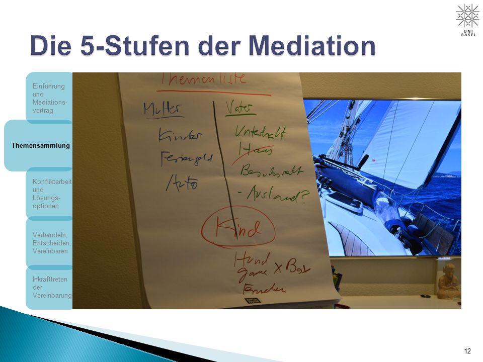 12 Einführung und Mediations- vertrag Themensammlung Konfliktarbeit und Lösungs- optionen Verhandeln, Entscheiden, Vereinbaren Inkrafttreten der Vereinbarung