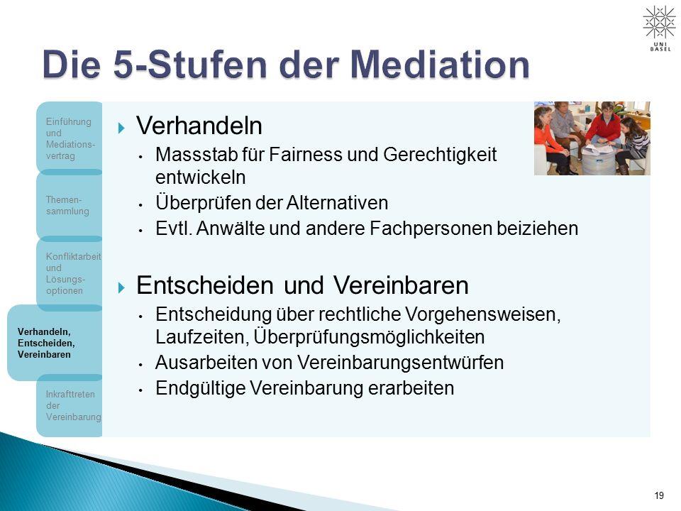 19 Einführung und Mediations- vertrag Themen- sammlung Konfliktarbeit und Lösungs- optionen Verhandeln, Entscheiden, Vereinbaren Inkrafttreten der Vereinbarung  Verhandeln Massstab für Fairness und Gerechtigkeit entwickeln Überprüfen der Alternativen Evtl.