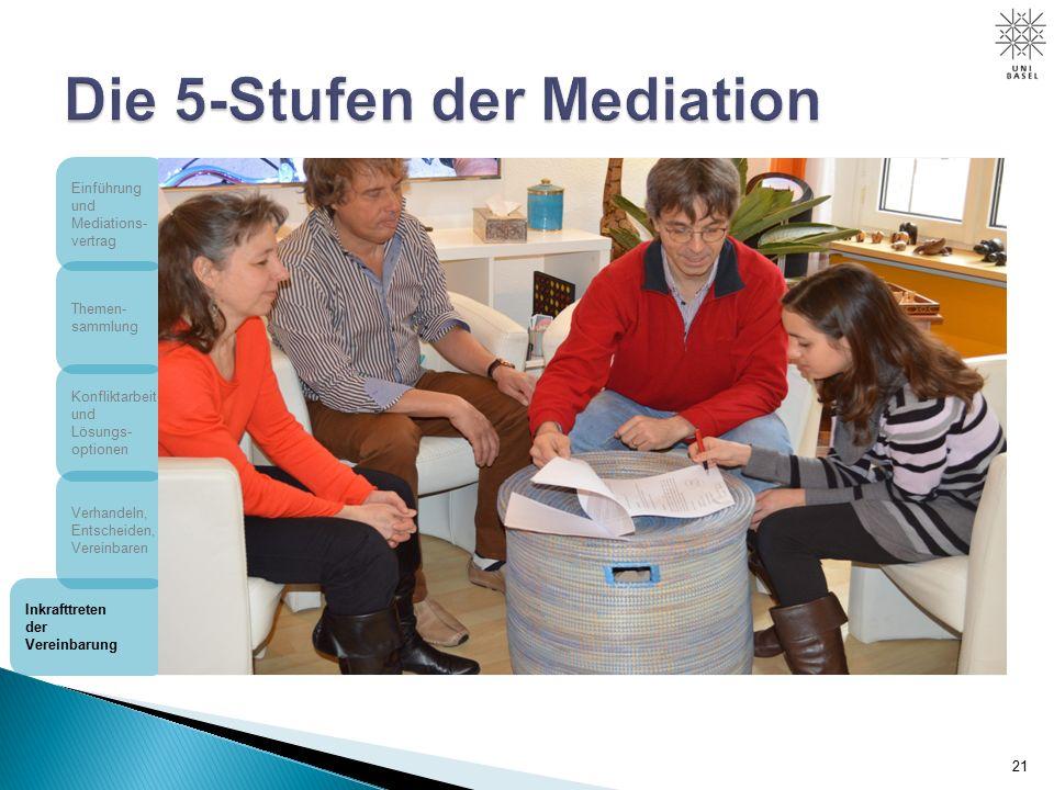 21 Einführung und Mediations- vertrag Themen- sammlung Konfliktarbeit und Lösungs- optionen Inkrafttreten der Vereinbarung Verhandeln, Entscheiden, Vereinbaren