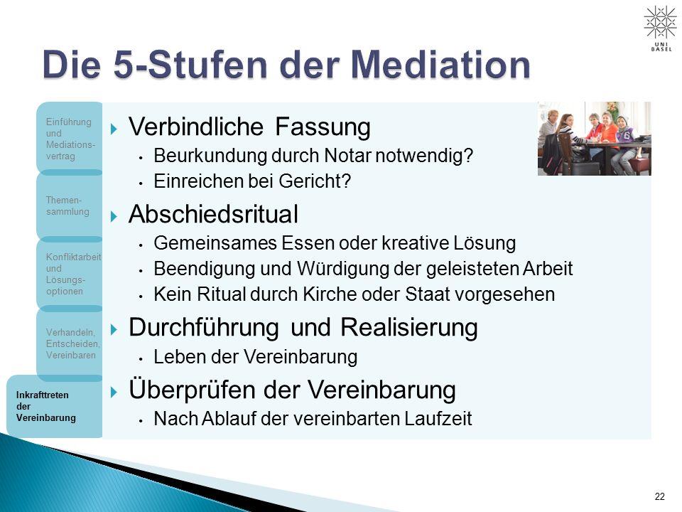 22 Einführung und Mediations- vertrag Themen- sammlung Konfliktarbeit und Lösungs- optionen Verhandeln, Entscheiden, Vereinbaren Inkrafttreten der Vereinbarung  Verbindliche Fassung Beurkundung durch Notar notwendig.