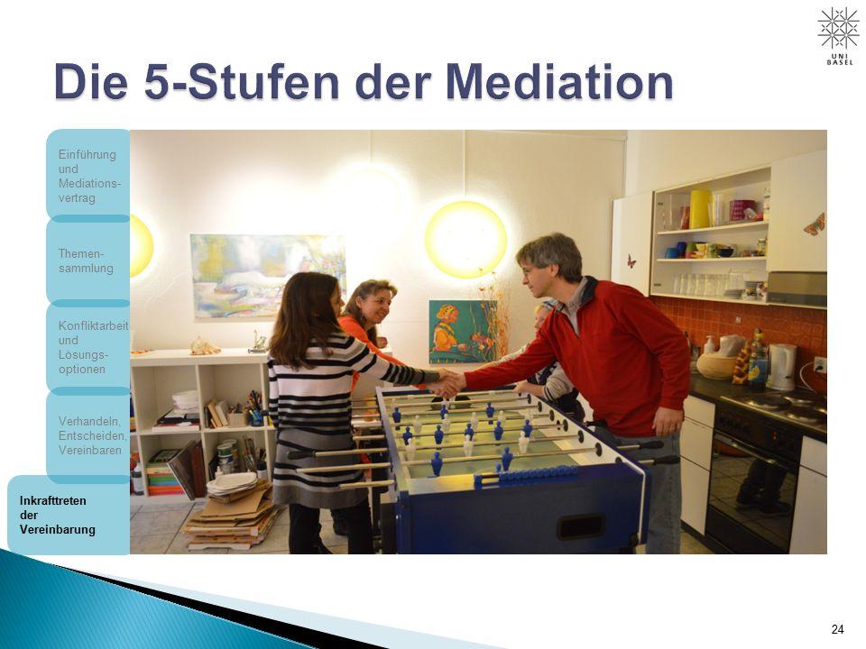 24 Einführung und Mediations- vertrag Themen- sammlung Konfliktarbeit und Lösungs- optionen Verhandeln, Entscheiden, Vereinbaren Inkrafttreten der Vereinbarung