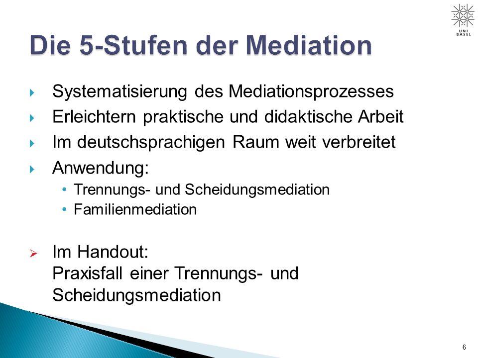 7 Einführung + Mediationsvertrag Themensammlung Konfliktbearbeitung + Optionenentwicklung Verhandeln – Entscheiden – Vereinbaren Inkrafttreten der Vereinbarung
