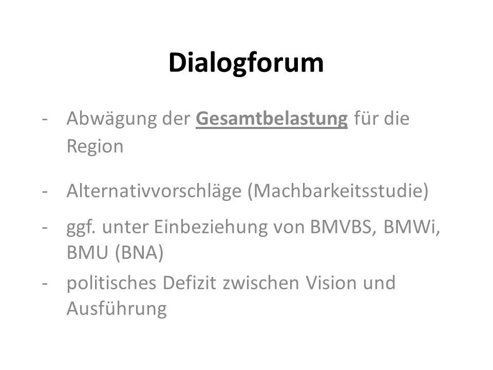 Dialogforum -Abwägung der Gesamtbelastung für die Region -Alternativvorschläge (Machbarkeitsstudie) -ggf.