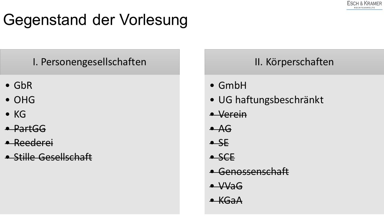 I. Personengesellschaften GbR OHG KG PartGG Reederei Stille Gesellschaft II.
