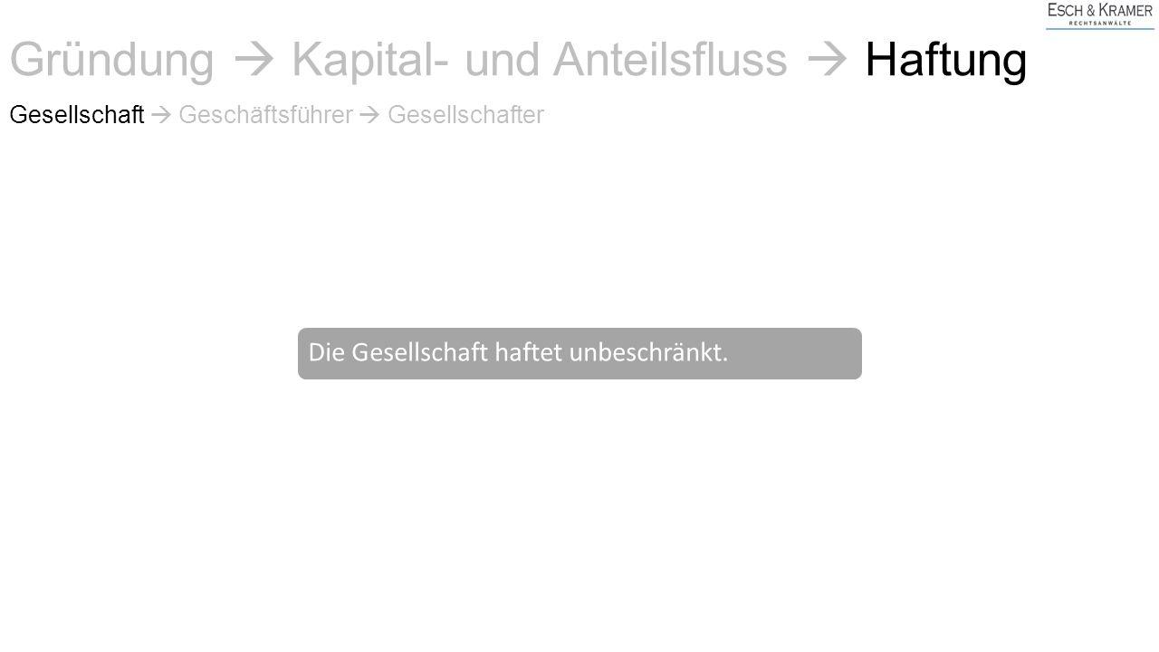 Gesellschaft  Geschäftsführer  Gesellschafter Die Gesellschaft haftet unbeschränkt.