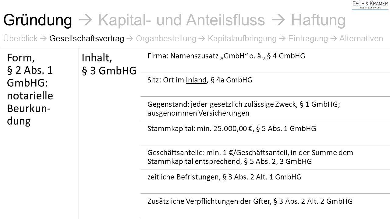 "Inhalt, § 3 GmbHG Firma: Namenszusatz ""GmbH o."