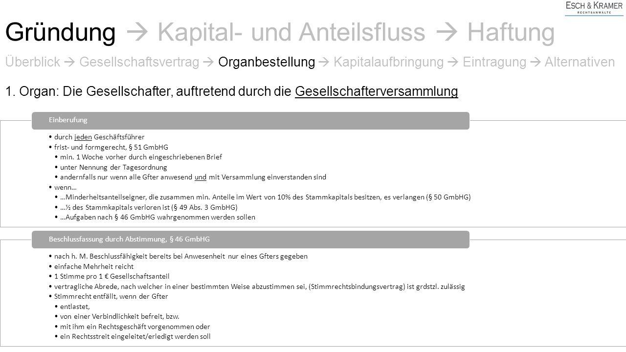durch jeden Geschäftsführer frist- und formgerecht, § 51 GmbHG min.