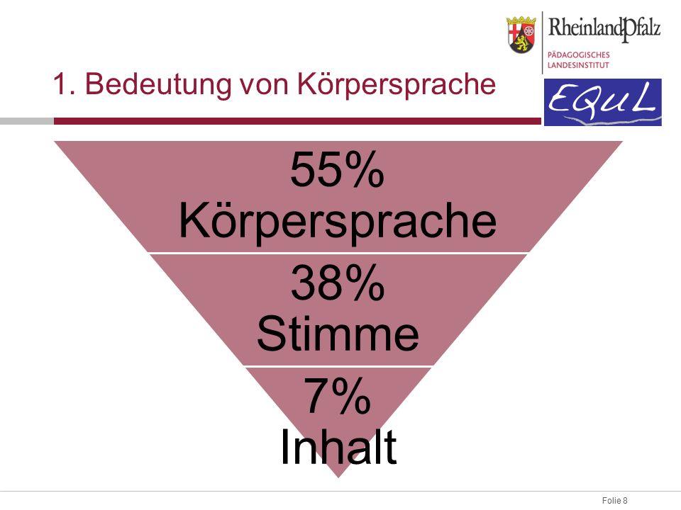 Folie 8 1. Bedeutung von Körpersprache 55% Körpersprache 38% Stimme 7% Inhalt