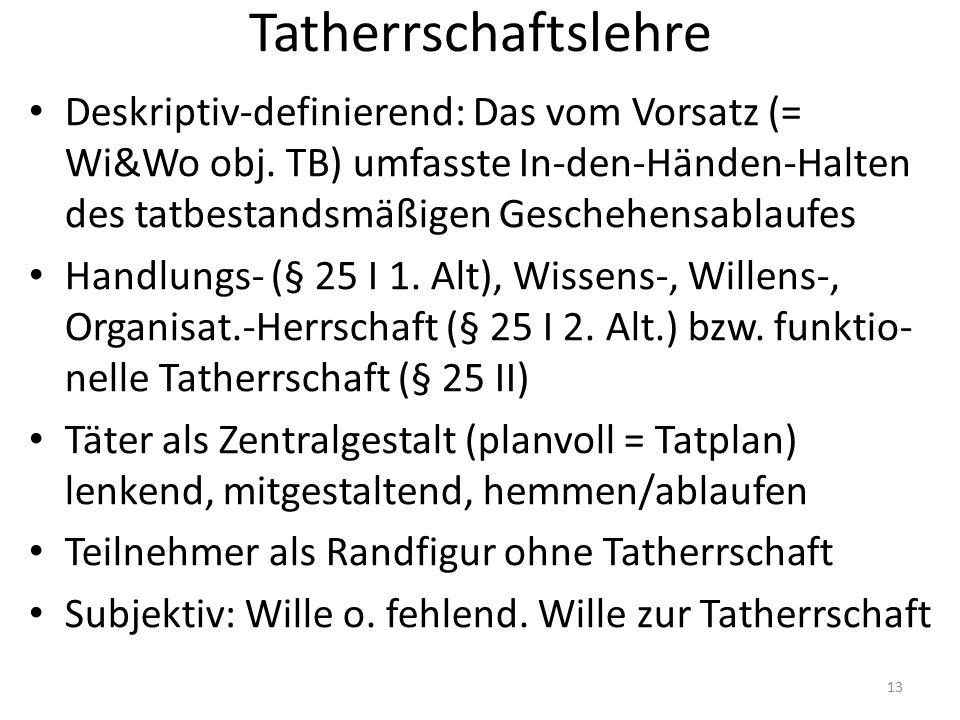 Tatherrschaftslehre Deskriptiv-definierend: Das vom Vorsatz (= Wi&Wo obj.