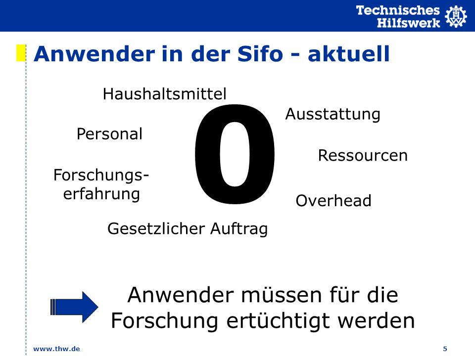 Anwender in der Sifo - aktuell www.thw.de5 0 Haushaltsmittel Personal Ausstattung Ressourcen Gesetzlicher Auftrag Overhead Anwender müssen für die Forschung ertüchtigt werden Forschungs- erfahrung
