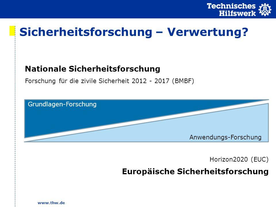 www.thw.de Sicherheitsforschung – Verwertung.