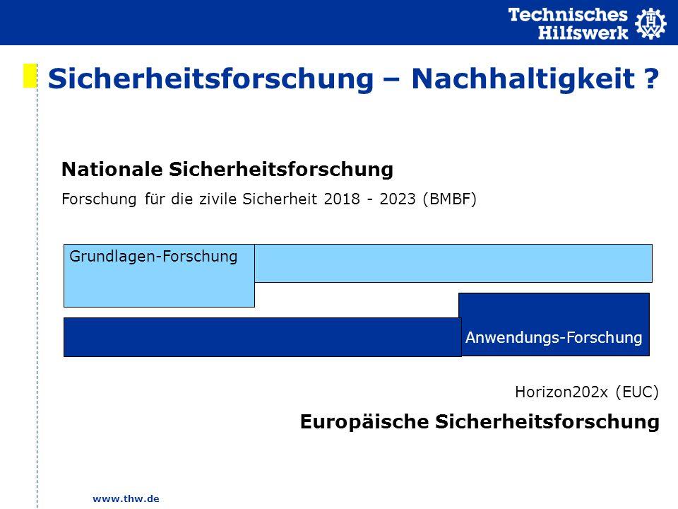 www.thw.de Sicherheitsforschung – Nachhaltigkeit ? Nationale Sicherheitsforschung Europäische Sicherheitsforschung Forschung für die zivile Sicherheit