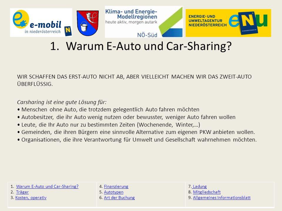 1.Warum E-Auto und Car-Sharing? WIR SCHAFFEN DAS ERST-AUTO NICHT AB, ABER VIELLEICHT MACHEN WIR DAS ZWEIT-AUTO ÜBERFLÜSSIG. Carsharing ist eine gute L