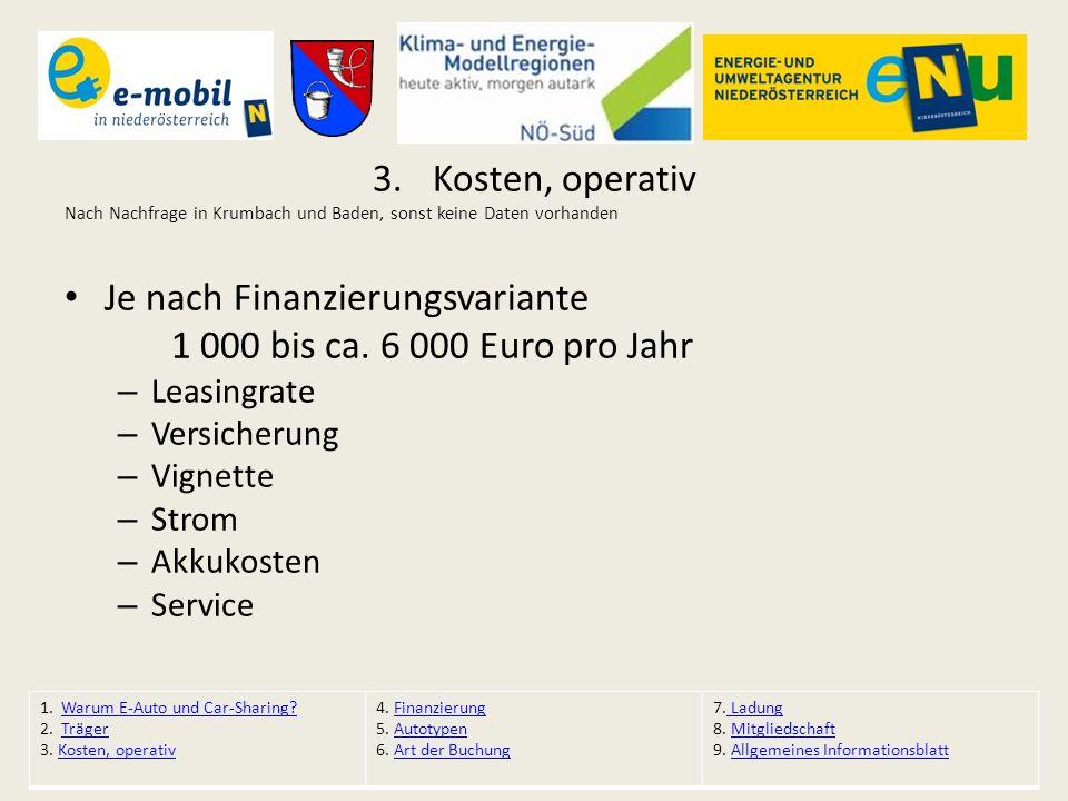 3.Kosten, operativ Nach Nachfrage in Krumbach und Baden, sonst keine Daten vorhanden Je nach Finanzierungsvariante 1 000 bis ca. 6 000 Euro pro Jahr –