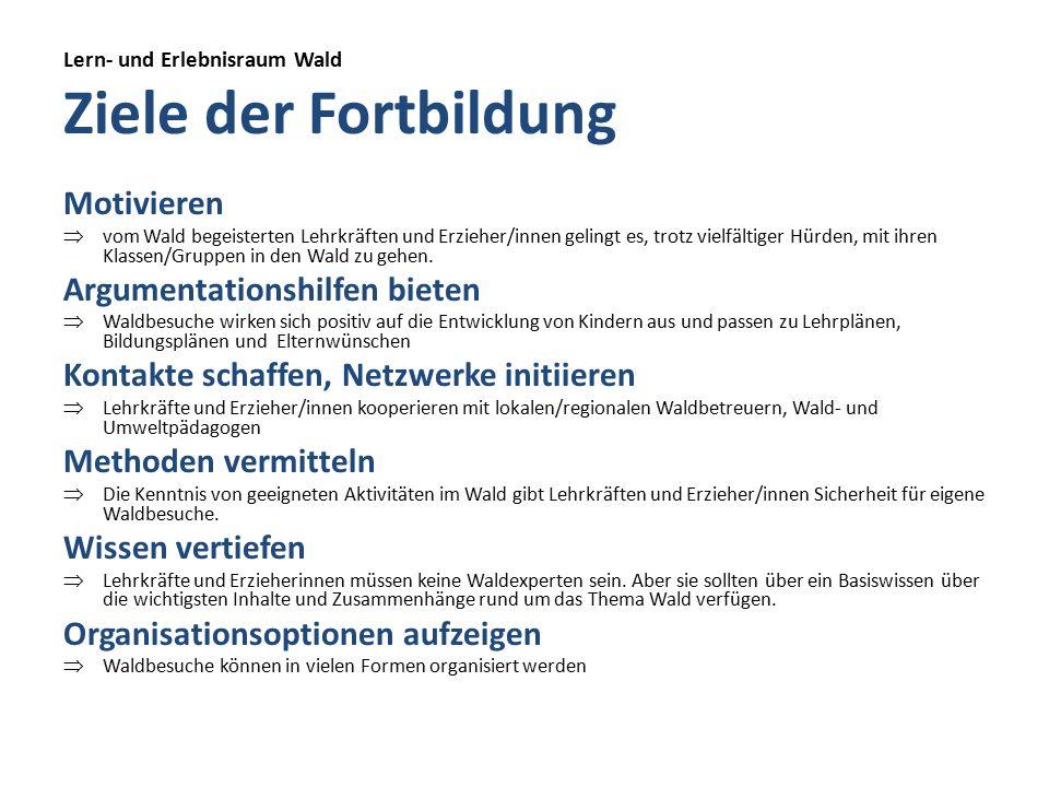 Lern- und Erlebnisraum Wald Programm Reflexion des Walderlebnistages Teilnehmerbezogen z.B.