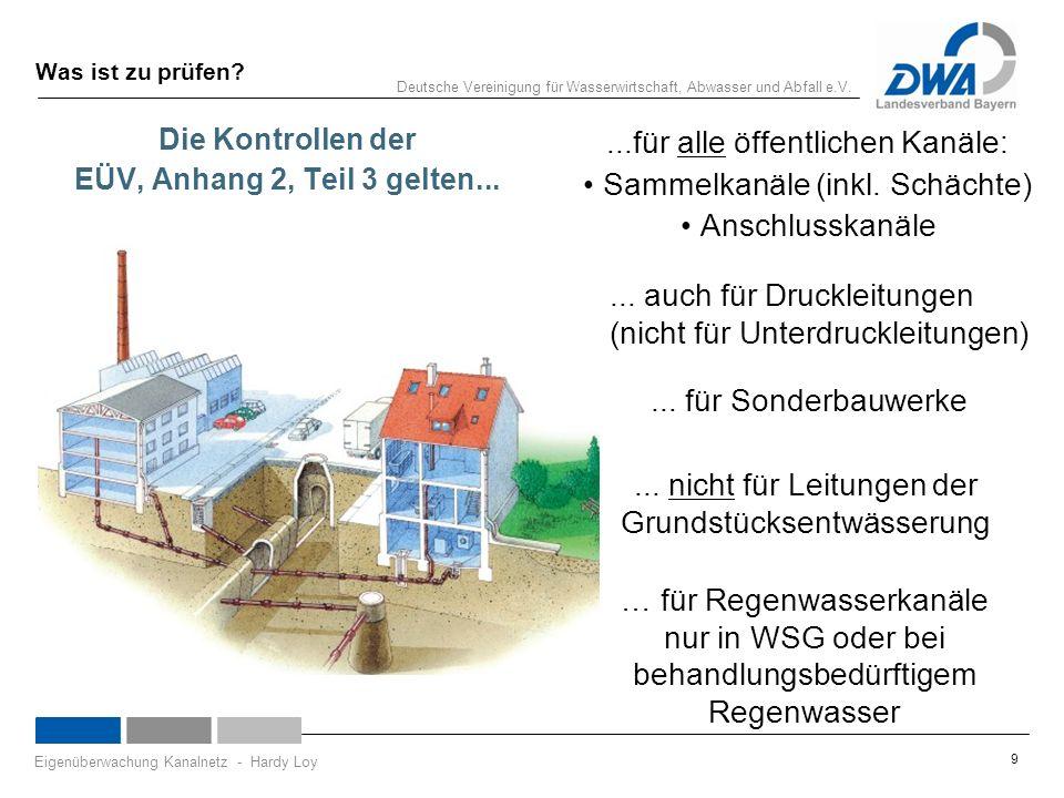 Deutsche Vereinigung für Wasserwirtschaft, Abwasser und Abfall e.V.