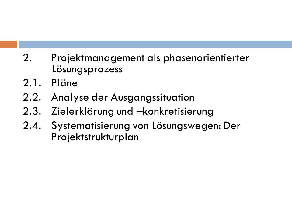 2. Projektmanagement als phasenorientierter Lösungsprozess 2.1. Pläne 2.2. Analyse der Ausgangssituation 2.3.Zielerklärung und –konkretisierung 2.4.Sy