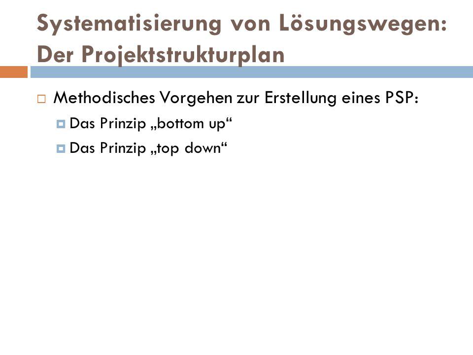 """Systematisierung von Lösungswegen: Der Projektstrukturplan  Methodisches Vorgehen zur Erstellung eines PSP:  Das Prinzip """"bottom up""""  Das Prinzip """""""