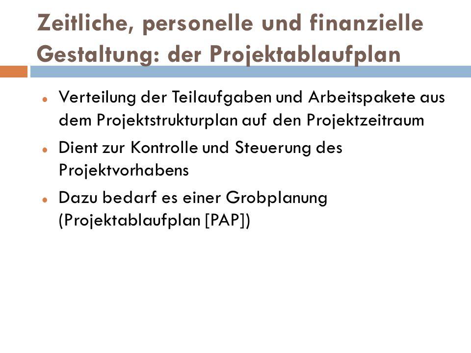 Zeitliche, personelle und finanzielle Gestaltung: der Projektablaufplan Verteilung der Teilaufgaben und Arbeitspakete aus dem Projektstrukturplan auf