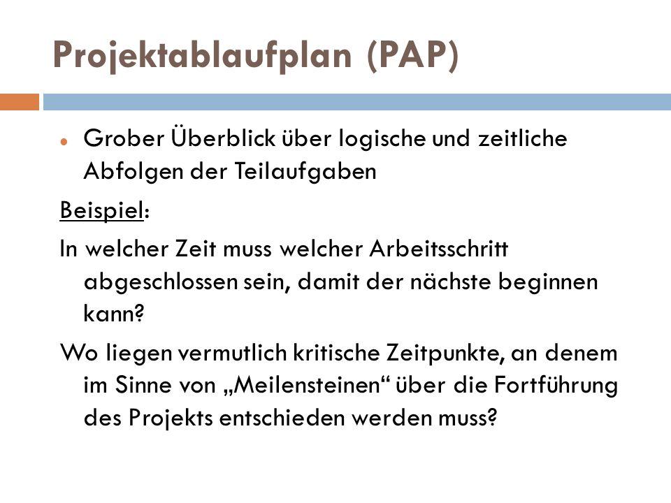 Projektablaufplan (PAP) Grober Überblick über logische und zeitliche Abfolgen der Teilaufgaben Beispiel: In welcher Zeit muss welcher Arbeitsschritt a