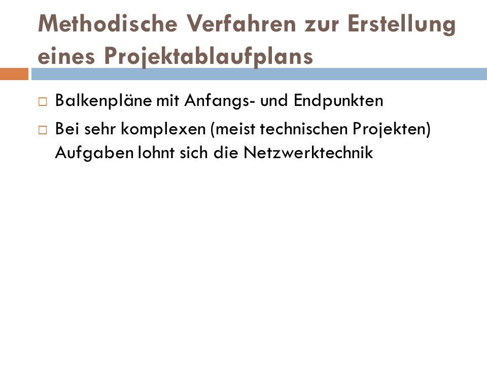 Methodische Verfahren zur Erstellung eines Projektablaufplans  Balkenpläne mit Anfangs- und Endpunkten  Bei sehr komplexen (meist technischen Projek