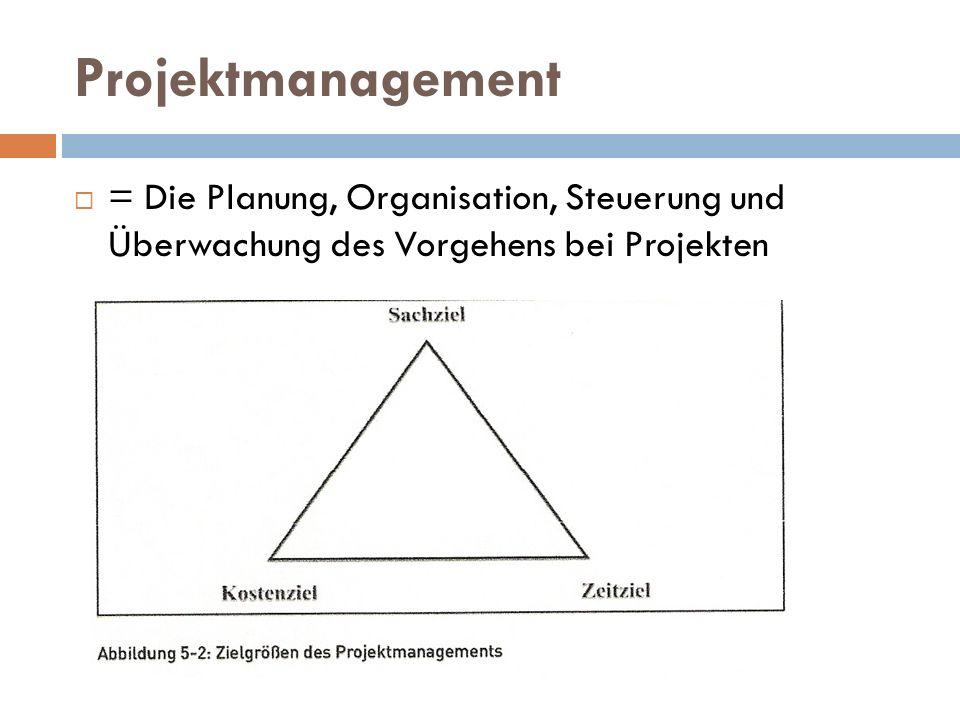 Projektmanagement  = Die Planung, Organisation, Steuerung und Überwachung des Vorgehens bei Projekten