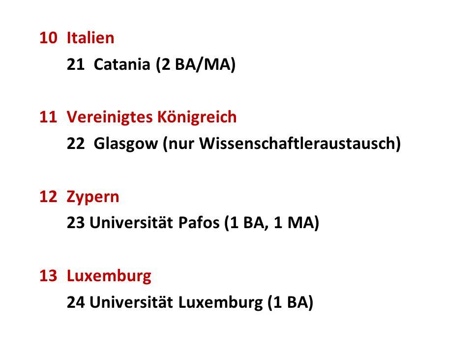 10Italien 21 Catania (2 BA/MA) 11Vereinigtes Königreich 22 Glasgow (nur Wissenschaftleraustausch) 12Zypern 23 Universität Pafos (1 BA, 1 MA) 13Luxemburg 24 Universität Luxemburg (1 BA)