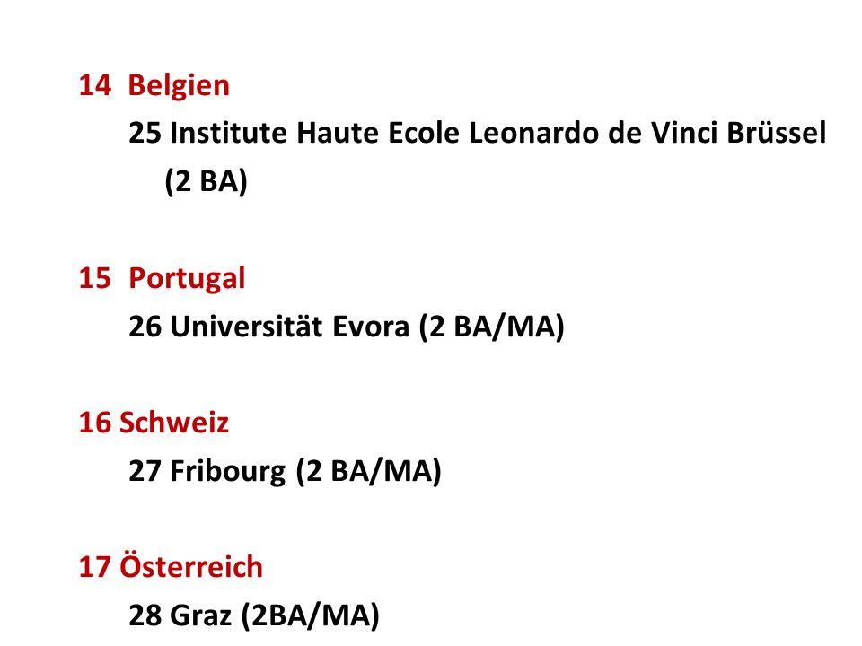 14 Belgien 25 Institute Haute Ecole Leonardo de Vinci Brüssel (2 BA) 15Portugal 26 Universität Evora (2 BA/MA) 16 Schweiz 27 Fribourg (2 BA/MA) 17 Österreich 28 Graz (2BA/MA)