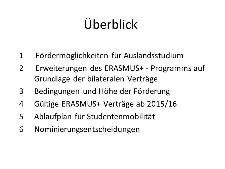 Überblick 1 Fördermöglichkeiten für Auslandsstudium 2 Erweiterungen des ERASMUS+ - Programms auf Grundlage der bilateralen Verträge 3Bedingungen und Höhe der Förderung 4Gültige ERASMUS+ Verträge ab 2015/16 5Ablaufplan für Studentenmobilität 6Nominierungsentscheidungen