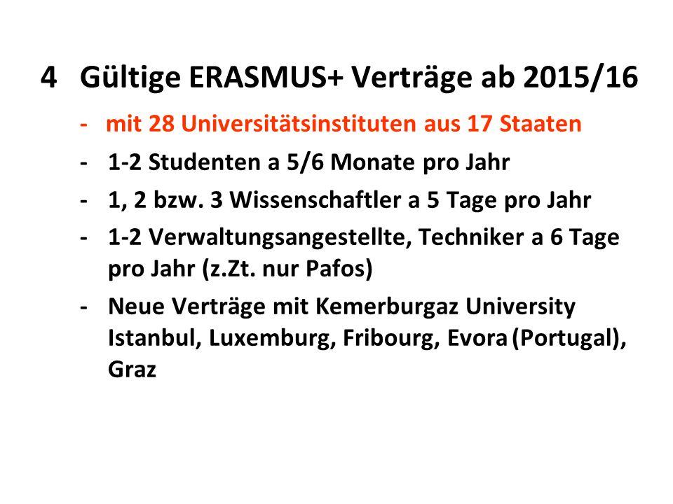 4Gültige ERASMUS+ Verträge ab 2015/16 - mit 28 Universitätsinstituten aus 17 Staaten -1-2 Studenten a 5/6 Monate pro Jahr -1, 2 bzw.