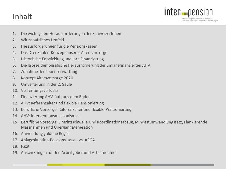 Inhalt 1.Die wichtigsten Herausforderungen der SchweizerInnen 2.Wirtschaftliches Umfeld 3.Herausforderungen für die Pensionskassen 4.Das Drei-Säulen-K