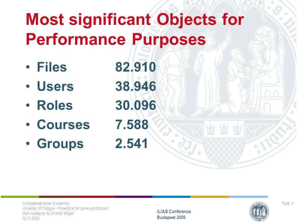 Most significant Objects for Performance Purposes Files 82.910 Users 38.946 Roles 30.096 Courses7.588 Groups 2.541 CompetenceCenter E-Learning Univers