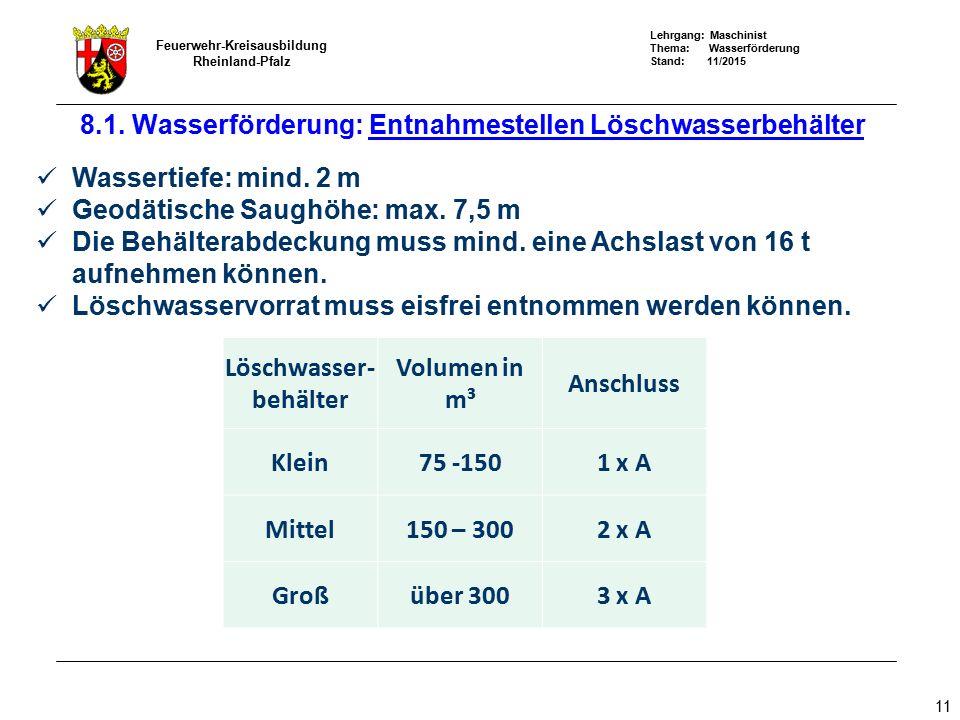 Lehrgang: Maschinist Thema: Wasserförderung Stand: 11/2015 Feuerwehr-Kreisausbildung Rheinland-Pfalz 11 Wassertiefe: mind. 2 m Geodätische Saughöhe: m